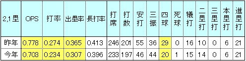 20141219DATA03.jpg