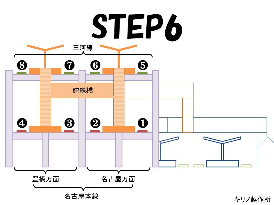 四本足に二つの車軸 知立駅高架事業(工事のすすめ方です!)