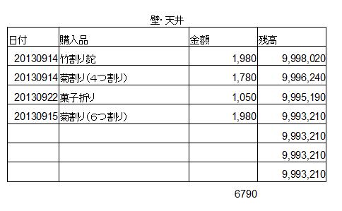 壁・天井20130930
